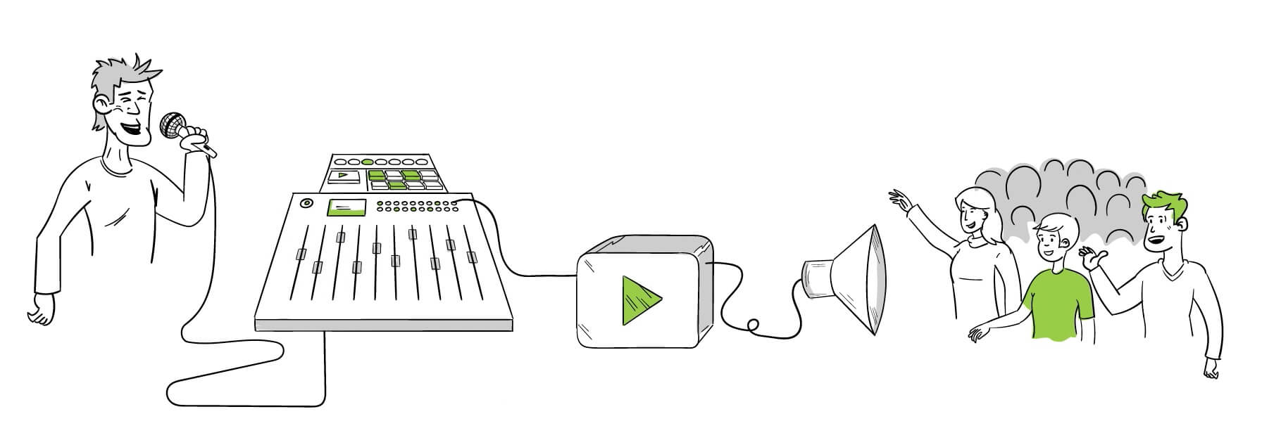 Tontechniker-Kurs-Seminar-Tontechnik-Audio-Engineer_GKT_03 Das Signal und seine Führung